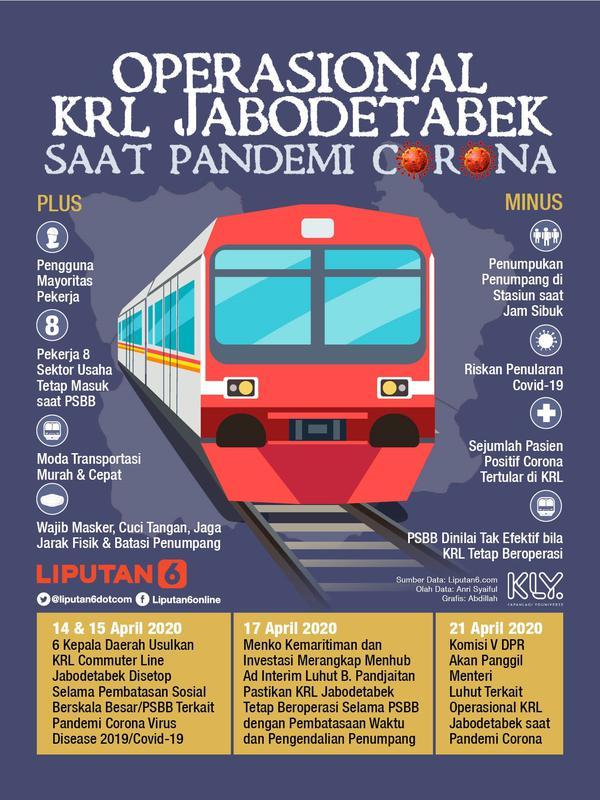 Operasional KRL Jabodetabek Di Stop Saat PSBB