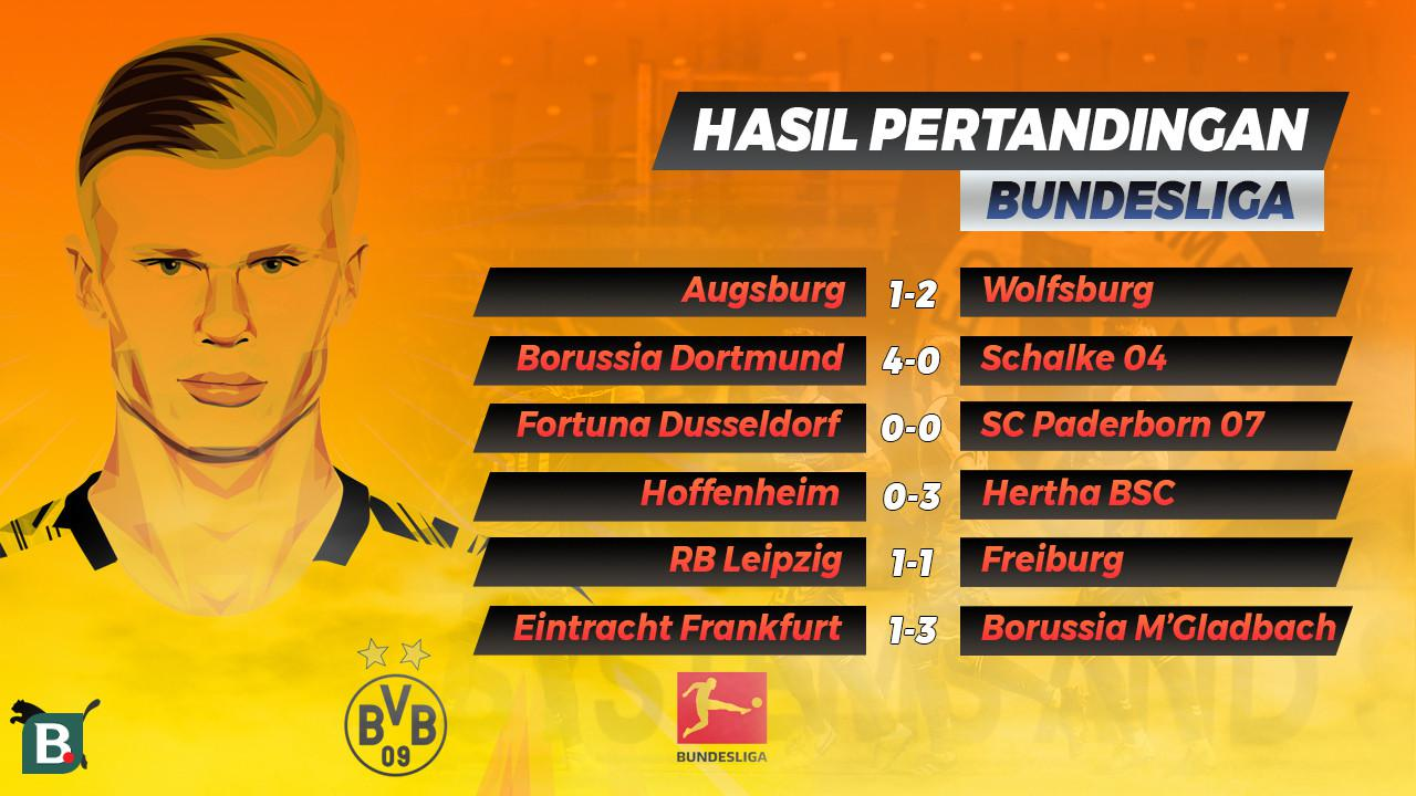 Hasil dan Klasemen Bundesliga : Pertandingan Pekan Ke-26 Dortmund Cuma 1 Poin dari Bayern