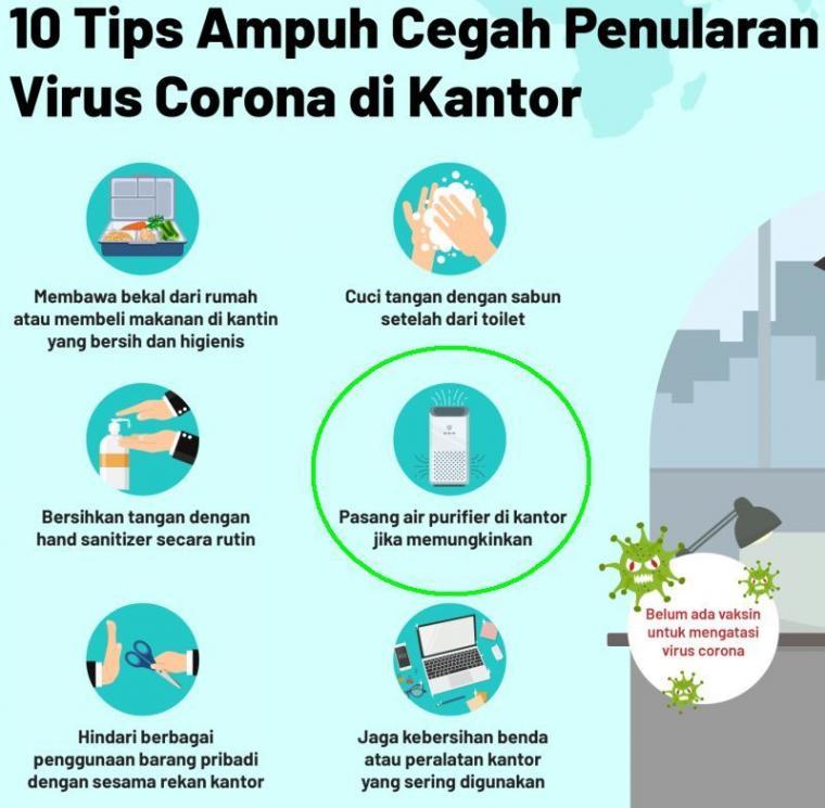 7 Cara Hindari Penyebaran Virus Corona Virus Corona - Viralnesia
