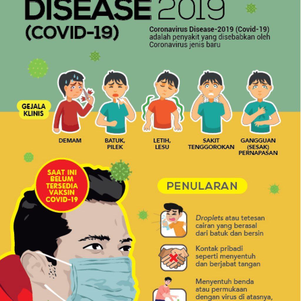 Informasi Tentang Virus Corona