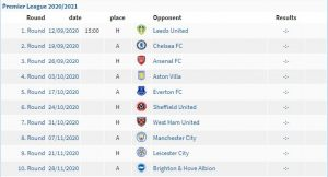 Liverpool Hadapi Leeds United
